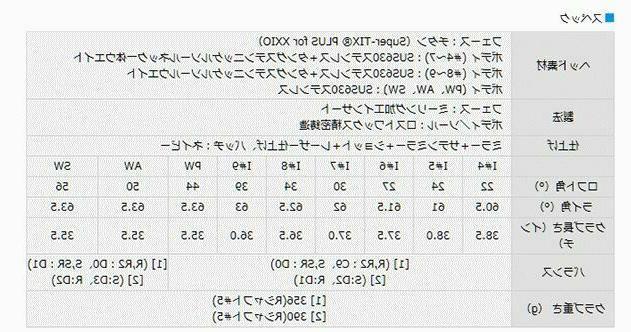 XXIO Individual Iron 5i/24° NS PRO 900GH STEEL NEW